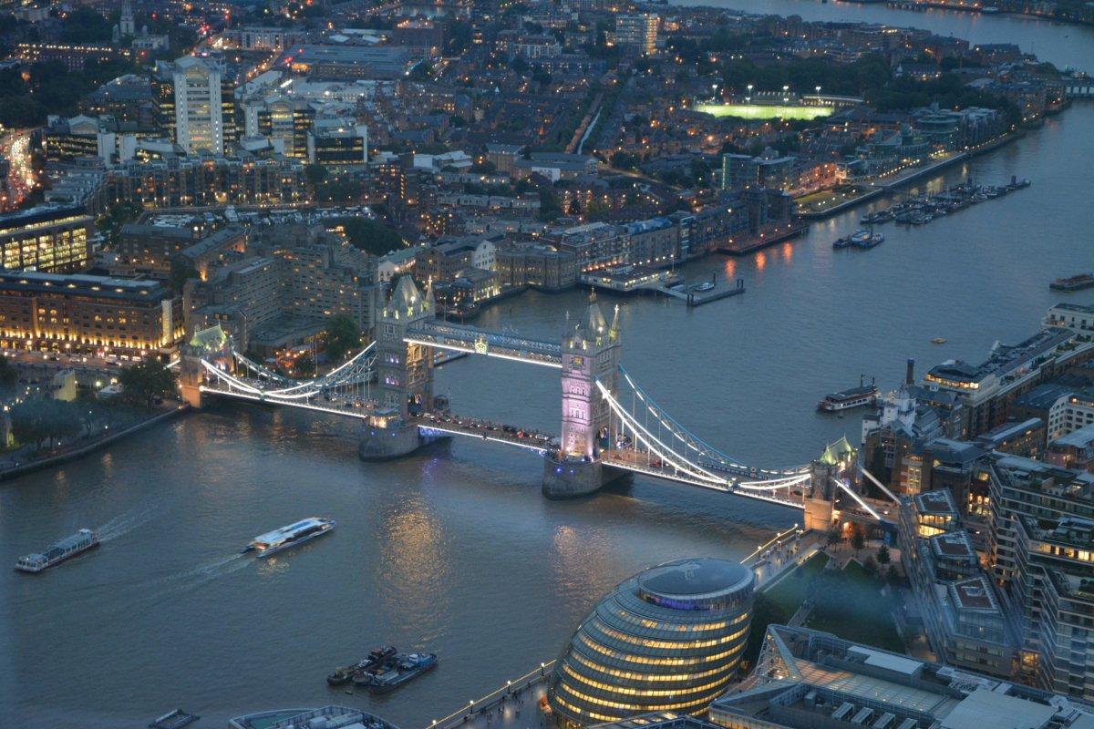 Bridging Finance London